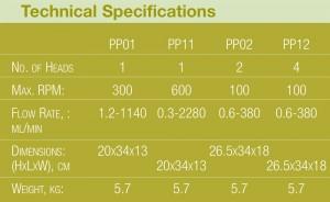 PPump-tech-spec