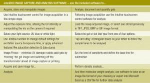 Sofware-Guide