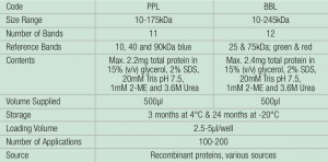 protein-markers-tech-spec